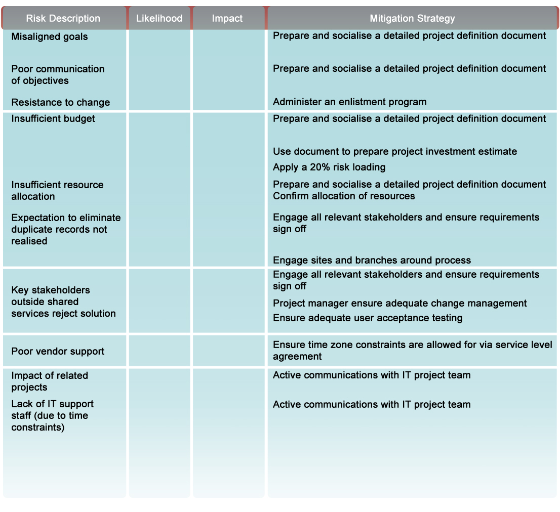 word 2013 risk management plan