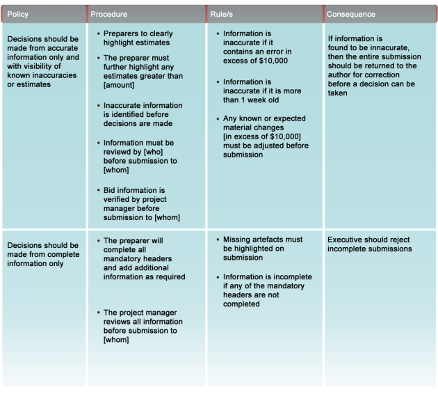 Policies and Rules table (3)