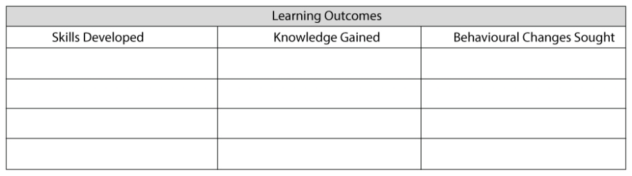 LearningOutcomes-3